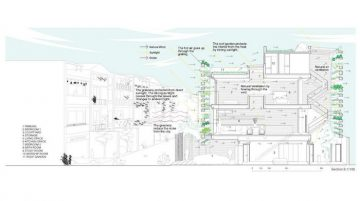 stackinggreen_architecture-plan2