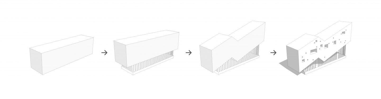 visang diagram